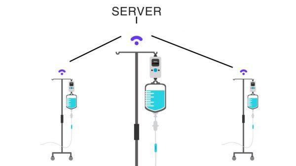 Multiple Patient Smart Monitoring